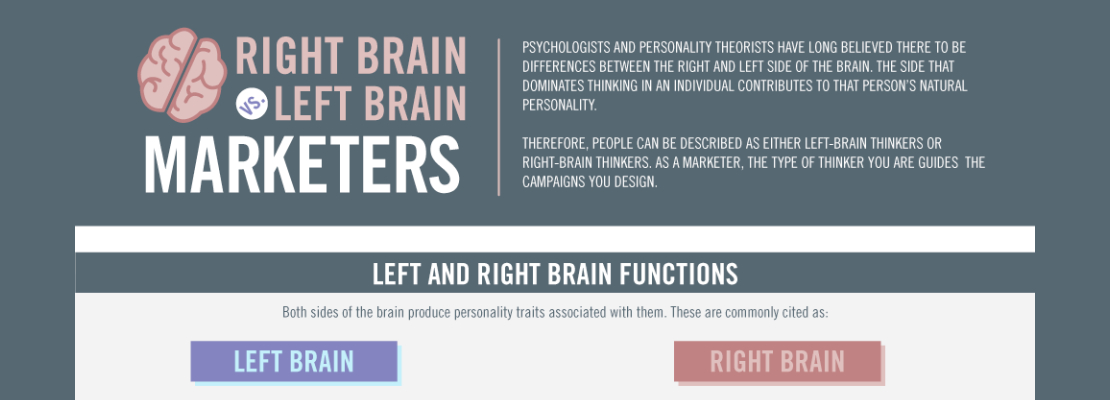 Careers for Left Brained People