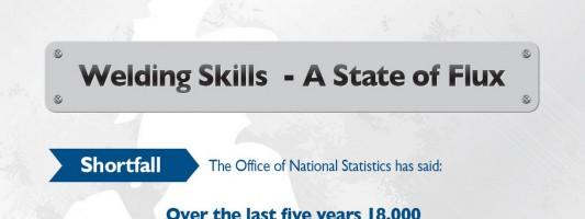Average Underwater Welding Salary