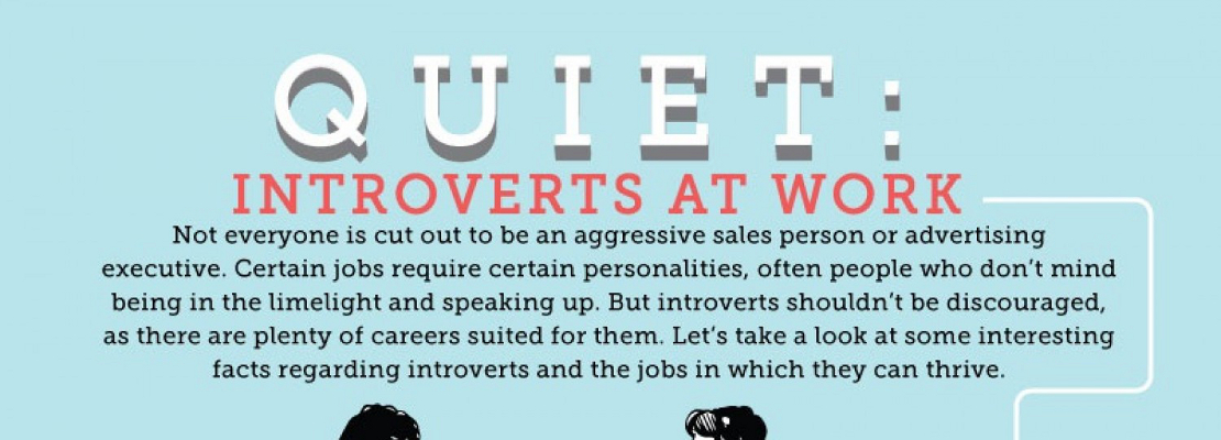 Good Career Choices for Introverts