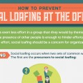Social Loafing in the Workplace