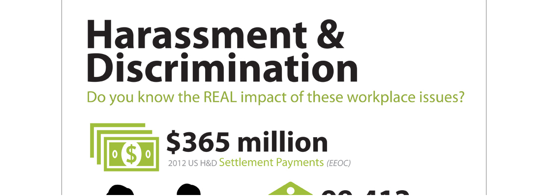 What Can you do to Minimize Workplace Discrimination and Harassment