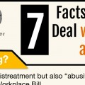Workplace Bullying Fact Sheet