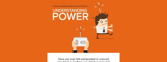 Coercive Power in the Workplace