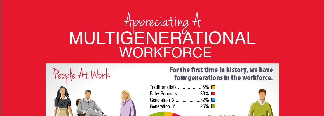Generational Differences In The Workplace