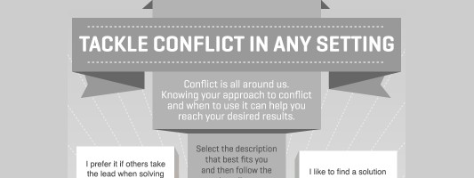 Resolving Conflicts In The Workplace