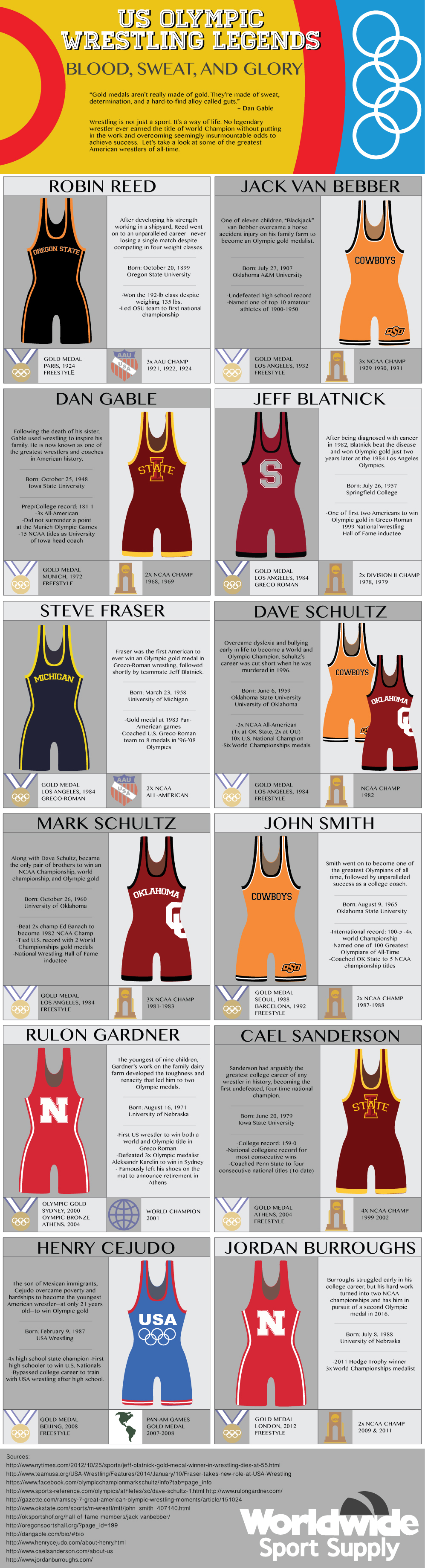 global-wrestling-legends
