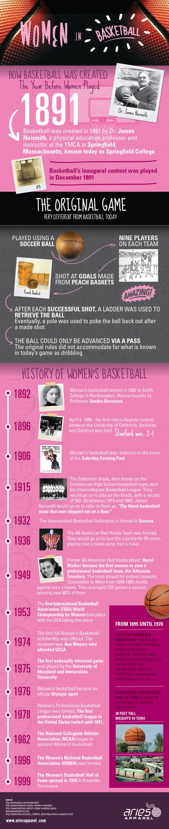 women-basketball