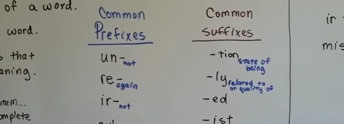 intra-prefix-words-list