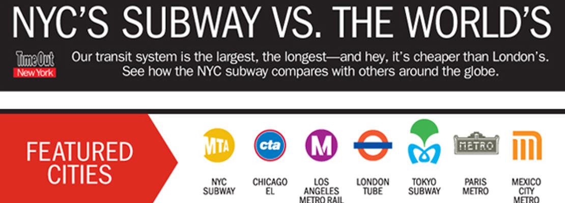 MTA-Train-Conductor-Salary